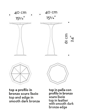 Dimensions of Ikò, a wooden and bronze small table shaped like a flower, from Promemoria's catalogue | Promemoria